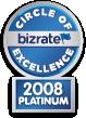 Circle of Excellence - Baseball Express