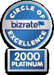 Circle of Excellence - RitzCamera.com